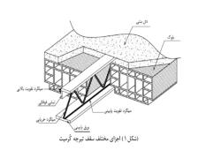 جزوه سقف کرومیت