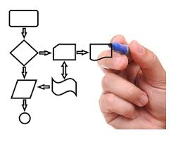 پاورپوینت سیستمهای اطلاعاتی و طراحی کار